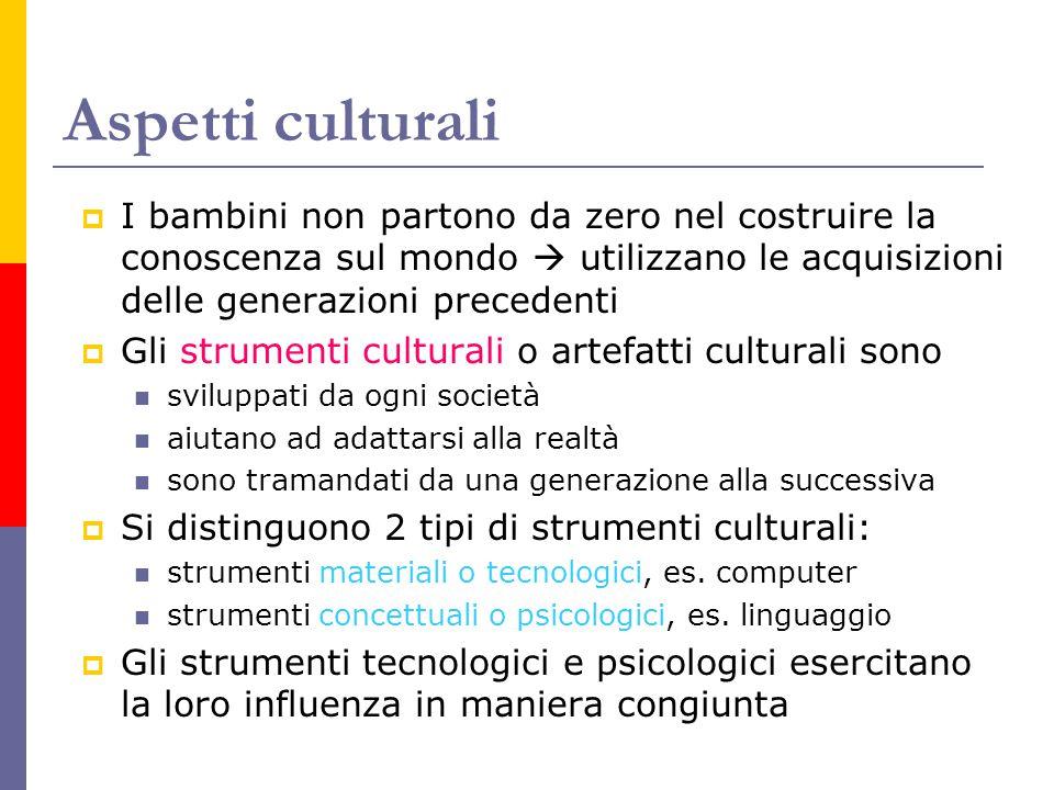 Aspetti culturali  I bambini non partono da zero nel costruire la conoscenza sul mondo  utilizzano le acquisizioni delle generazioni precedenti  Gl