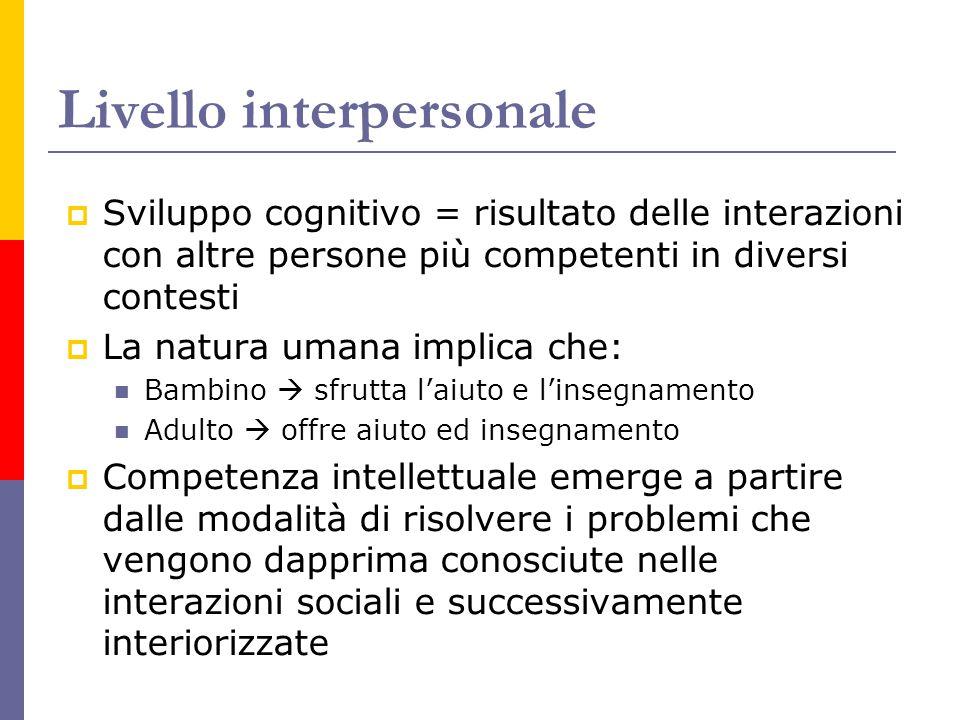 Livello interpersonale  Sviluppo cognitivo = risultato delle interazioni con altre persone più competenti in diversi contesti  La natura umana impli