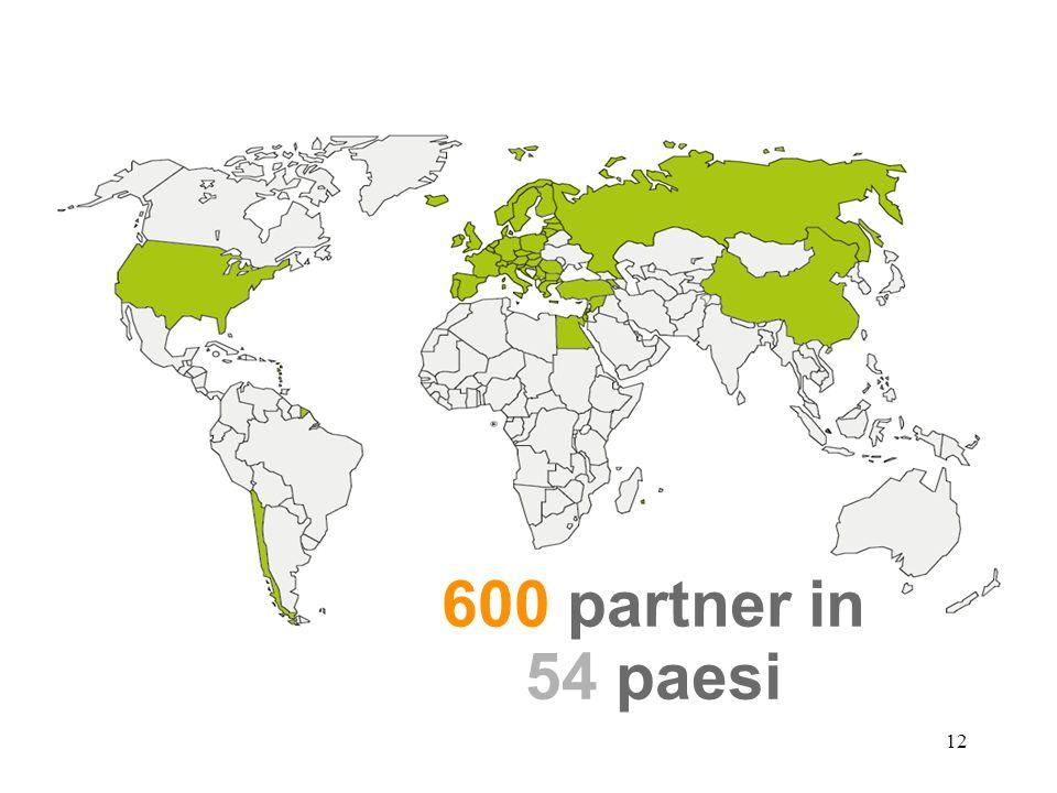 11 One-stop shop per le PMI europee Assistenza diretta da parte di organizzazioni locali Ascoltare le PMI
