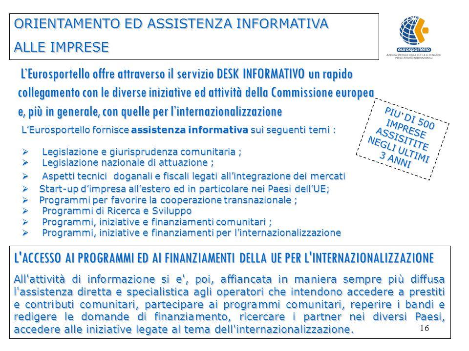 15 I SERVIZI EUROSPORTELLO I SERVIZI EUROSPORTELLO  ORIENTAMENTO ed ASSISTENZA INFORMATIVA ALLE IMPRESE IL SOSTEGNO ALLA COOPERAZIONE INTERNAZIONALE  IL SOSTEGNO ALLA COOPERAZIONE INTERNAZIONALE ACCESSO AI PROGRAMMI COMUNITARI, NAZIONALI  ACCESSO AI PROGRAMMI COMUNITARI, NAZIONALI E REGIONALI PER L'INTERNAZIONALIZZAZIONE L'ATTIVITA' SEMINARIALE E FORMAZIONE  L'ATTIVITA' SEMINARIALE E FORMAZIONE