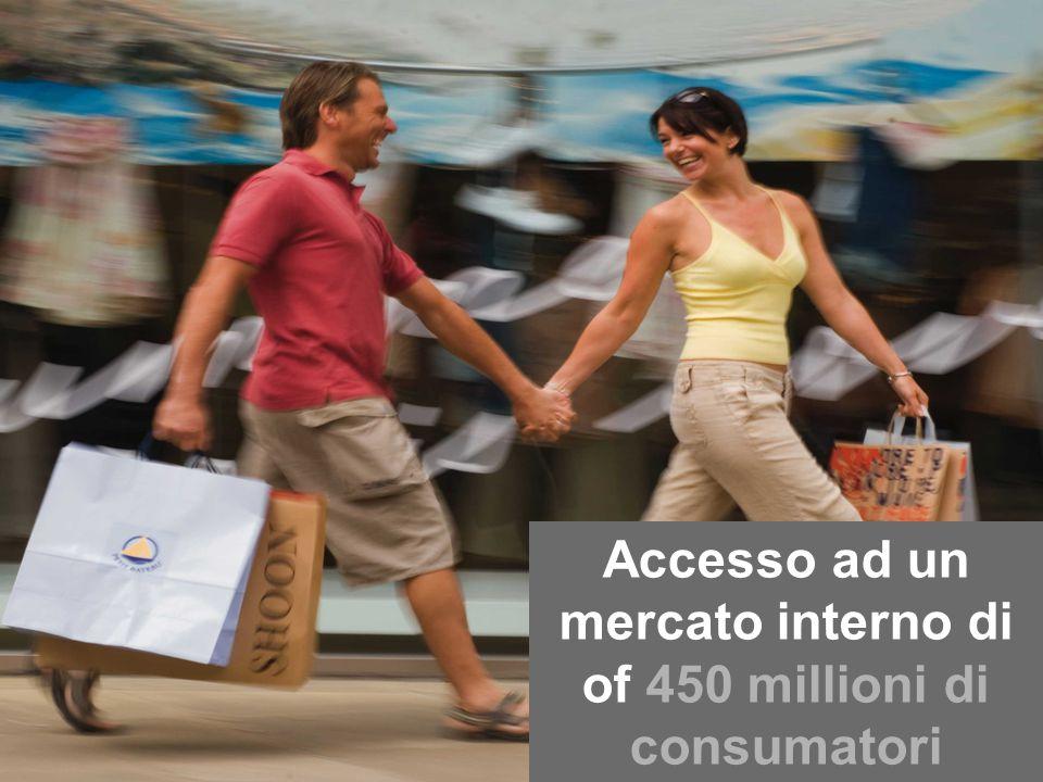 6 Accesso ad un mercato interno di of 450 millioni di consumatori