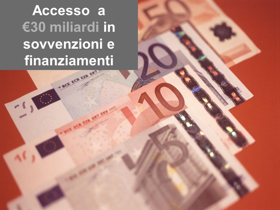 7 Accesso a €30 miliardi in sovvenzioni e finanziamenti