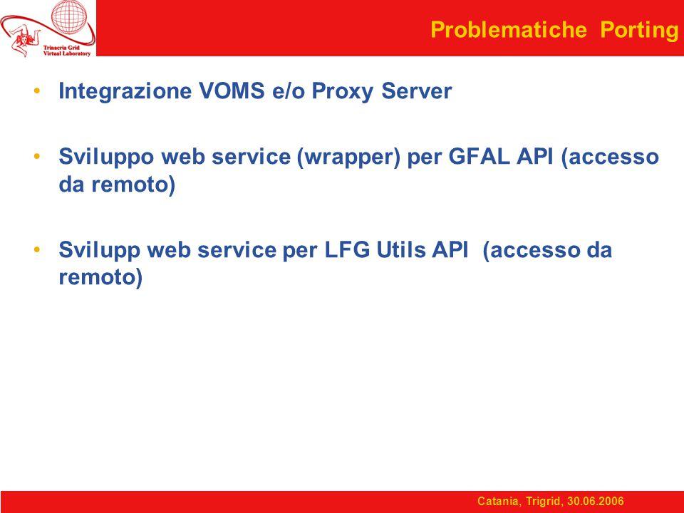 Catania, Trigrid, 30.06.2006 Problematiche Porting Integrazione VOMS e/o Proxy Server Sviluppo web service (wrapper) per GFAL API (accesso da remoto) Svilupp web service per LFG Utils API (accesso da remoto)