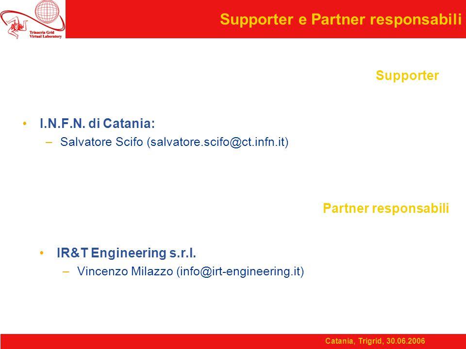 Catania, Trigrid, 30.06.2006 Supporter e Partner responsabili I.N.F.N.