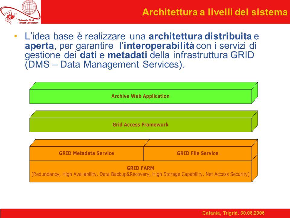 Catania, Trigrid, 30.06.2006 Deployment Plan
