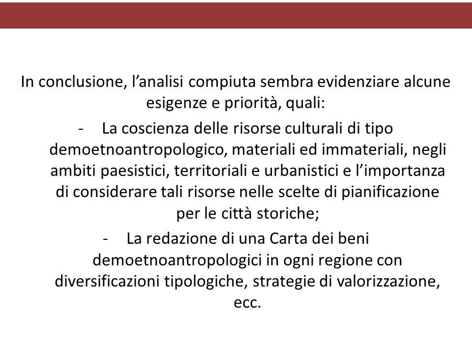 In conclusione, l'analisi compiuta sembra evidenziare alcune esigenze e priorità, quali: -La coscienza delle risorse culturali di tipo demoetnoantropo