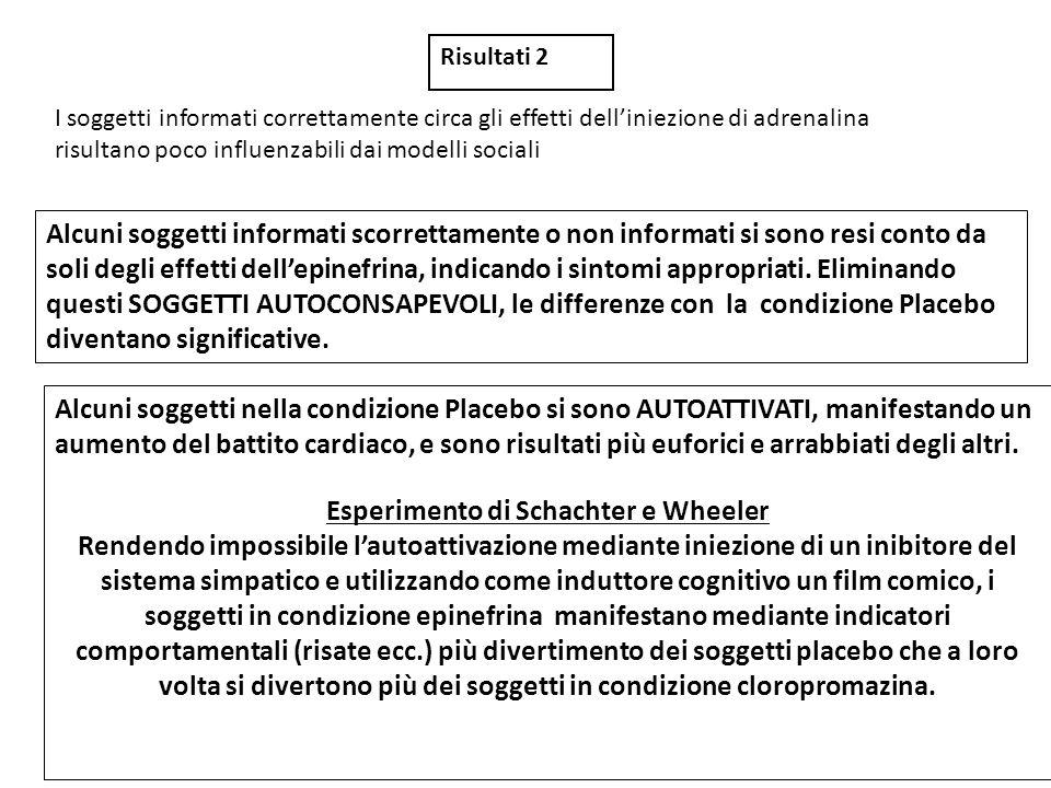 Risultati 2 I soggetti informati correttamente circa gli effetti dell'iniezione di adrenalina risultano poco influenzabili dai modelli sociali Alcuni
