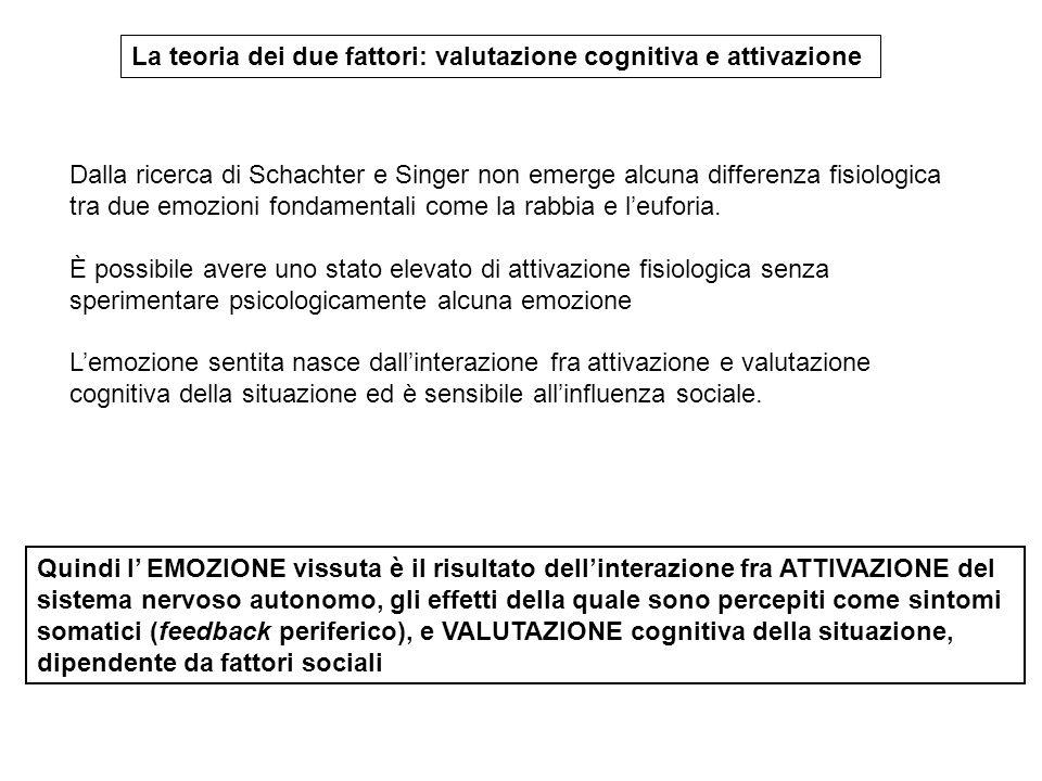 La teoria dei due fattori: valutazione cognitiva e attivazione Dalla ricerca di Schachter e Singer non emerge alcuna differenza fisiologica tra due em