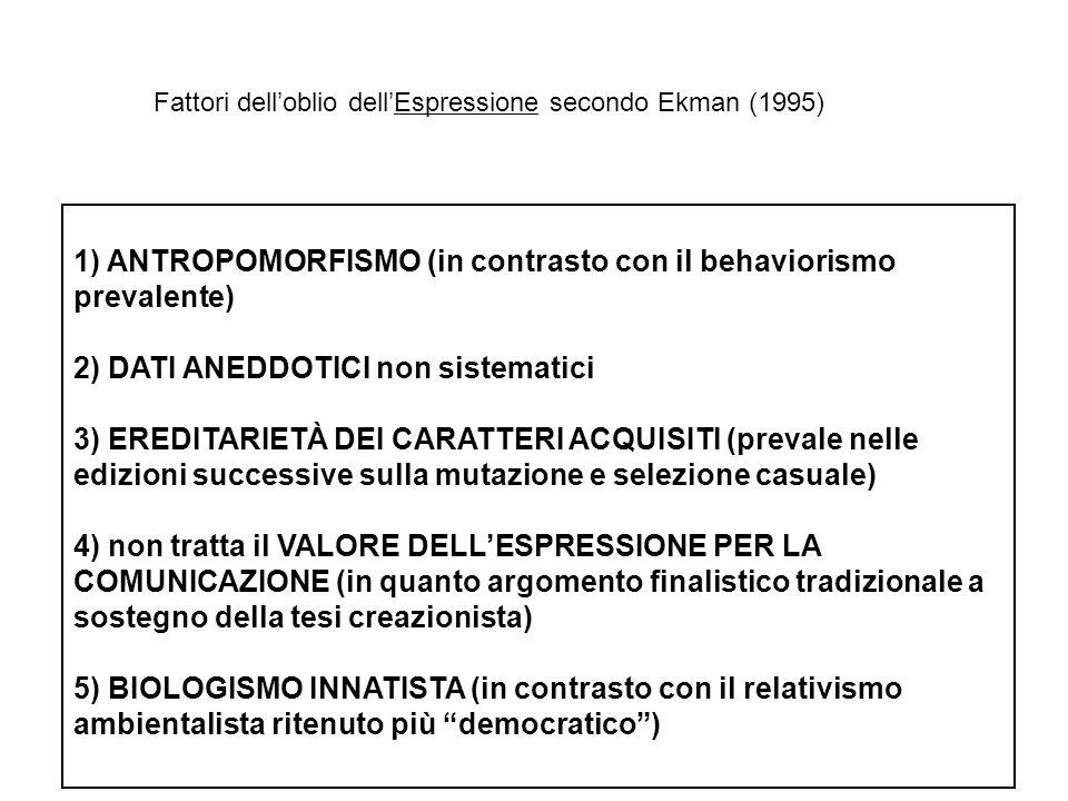 Fattori dell'oblio dell'Espressione secondo Ekman (1995) 1) ANTROPOMORFISMO (in contrasto con il behaviorismo prevalente) 2) DATI ANEDDOTICI non siste