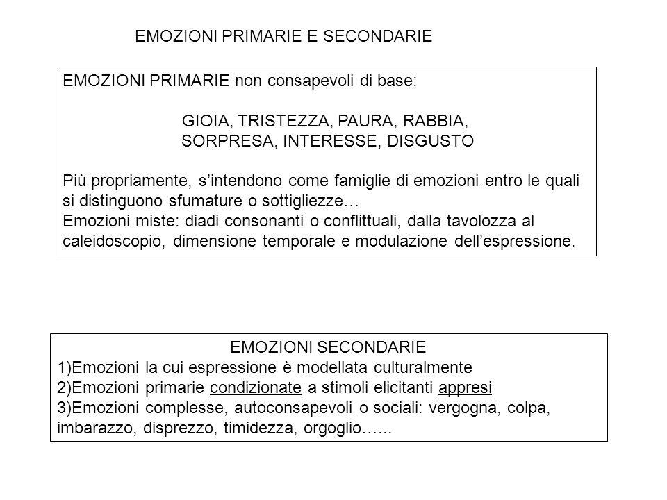 EMOZIONI SECONDARIE 1)Emozioni la cui espressione è modellata culturalmente 2)Emozioni primarie condizionate a stimoli elicitanti appresi 3)Emozioni c