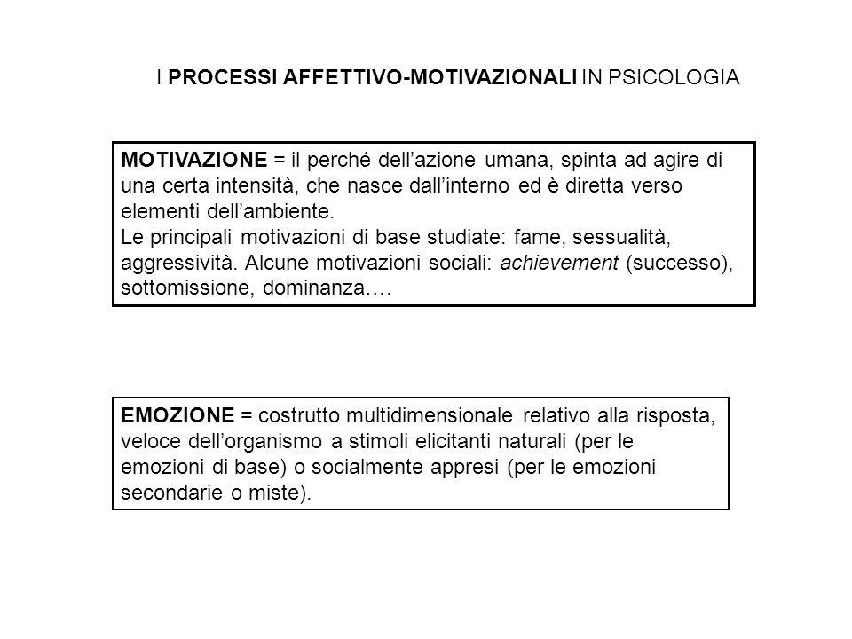 I PROCESSI AFFETTIVO-MOTIVAZIONALI IN PSICOLOGIA MOTIVAZIONE = il perché dell'azione umana, spinta ad agire di una certa intensità, che nasce dall'int