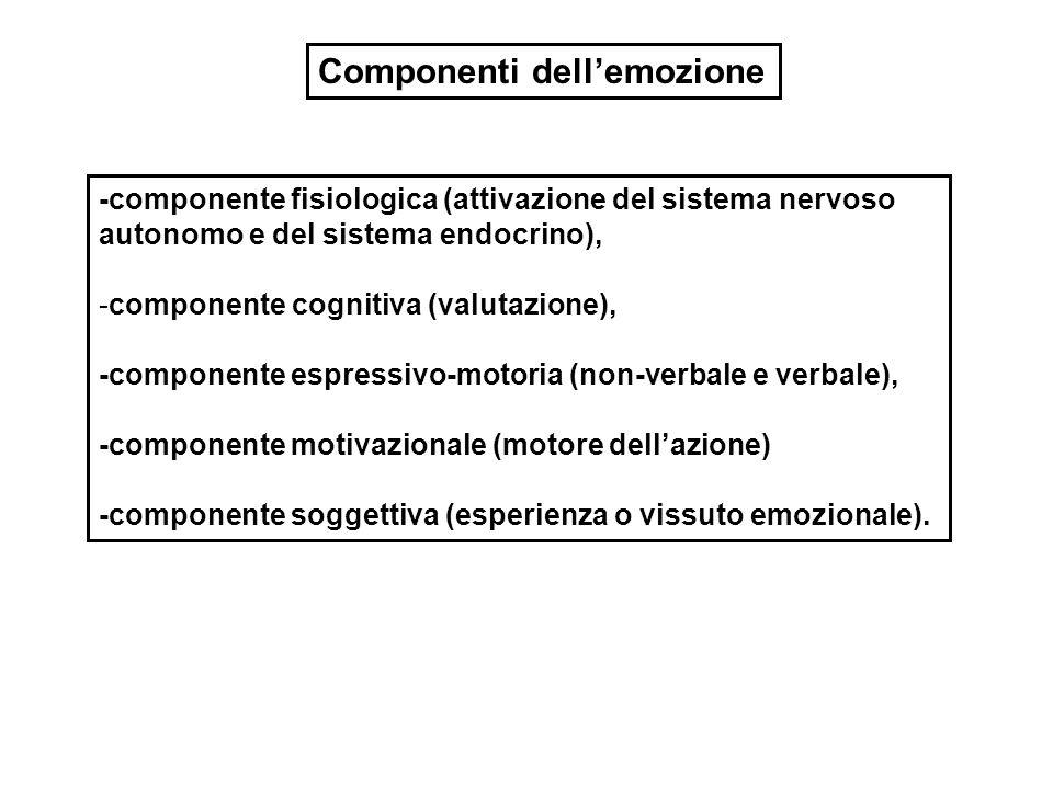 -componente fisiologica (attivazione del sistema nervoso autonomo e del sistema endocrino), -componente cognitiva (valutazione), -componente espressiv