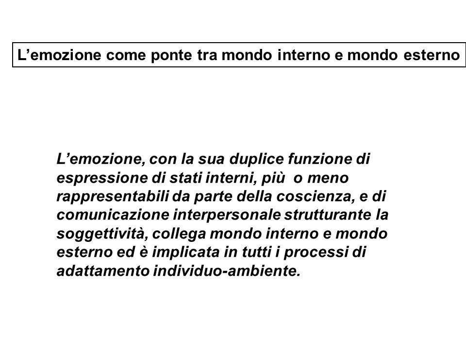 L'emozione, con la sua duplice funzione di espressione di stati interni, più o meno rappresentabili da parte della coscienza, e di comunicazione inter