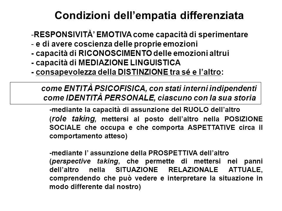 -RESPONSIVITÀ' EMOTIVA come capacità di sperimentare - e di avere coscienza delle proprie emozioni - capacità di RICONOSCIMENTO delle emozioni altrui