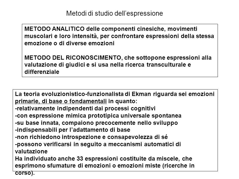 Metodi di studio dell'espressione METODO ANALITICO delle componenti cinesiche, movimenti muscolari e loro intensità, per confrontare espressioni della