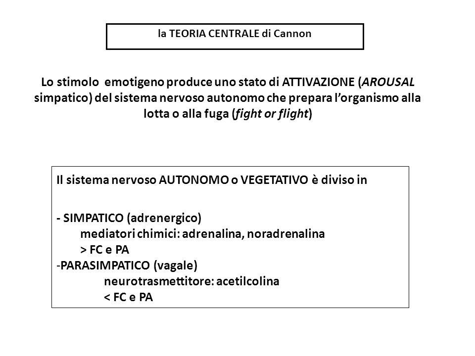 Lo stimolo emotigeno produce uno stato di ATTIVAZIONE (AROUSAL simpatico) del sistema nervoso autonomo che prepara l'organismo alla lotta o alla fuga
