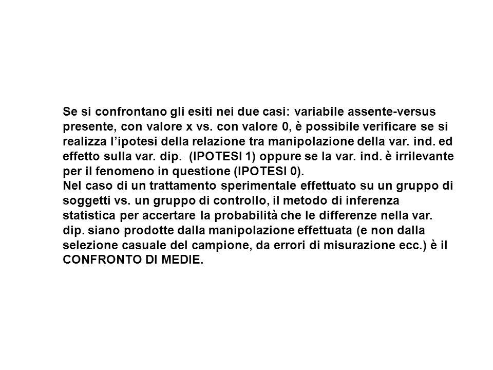Se si confrontano gli esiti nei due casi: variabile assente-versus presente, con valore x vs. con valore 0, è possibile verificare se si realizza l'ip