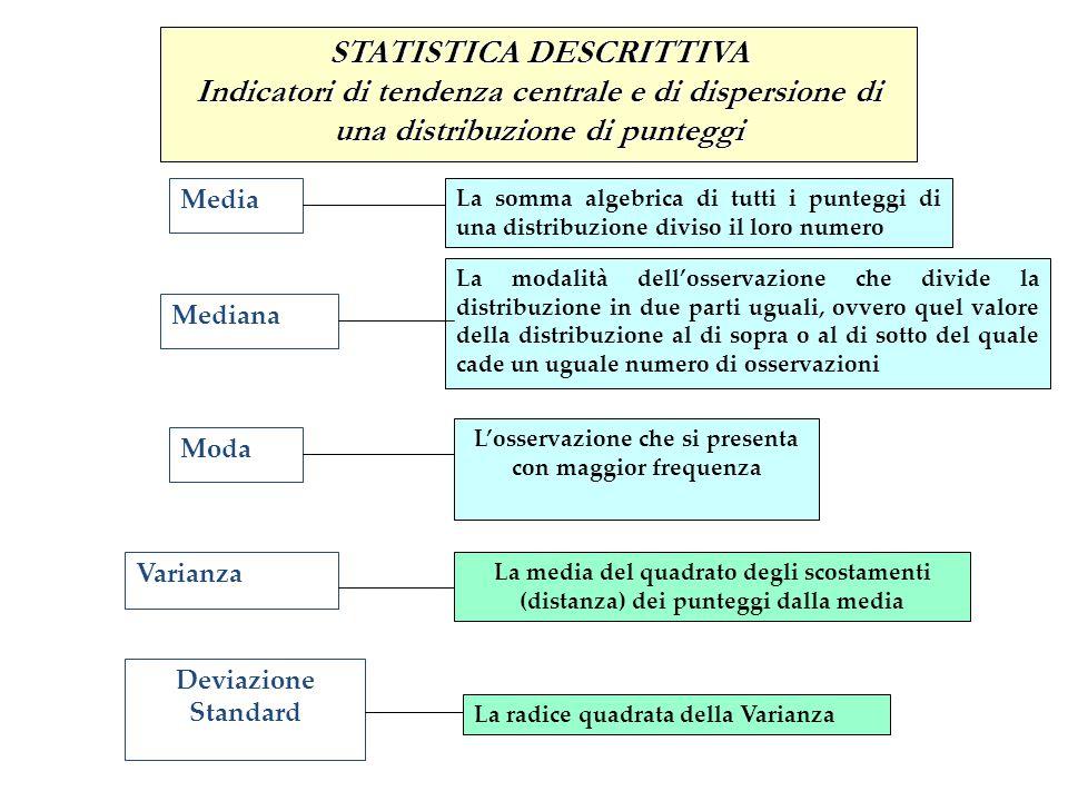 STATISTICA DESCRITTIVA Indicatori di tendenza centrale e di dispersione di una distribuzione di punteggi Media Mediana Moda La somma algebrica di tutt