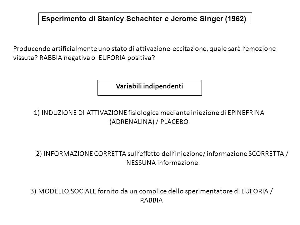 Esperimento di Stanley Schachter e Jerome Singer (1962) 1) INDUZIONE DI ATTIVAZIONE fisiologica mediante iniezione di EPINEFRINA (ADRENALINA) / PLACEB