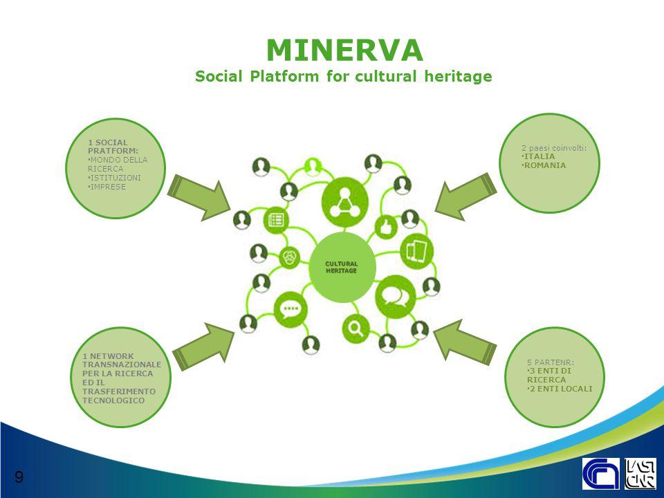 MINERVA Social Platform for cultural heritage 9 CULTURAL HERITAGE 2 paesi coinvolti: ITALIA ROMANIA 5 PARTENR: 3 ENTI DI RICERCA 2 ENTI LOCALI 1 NETWO