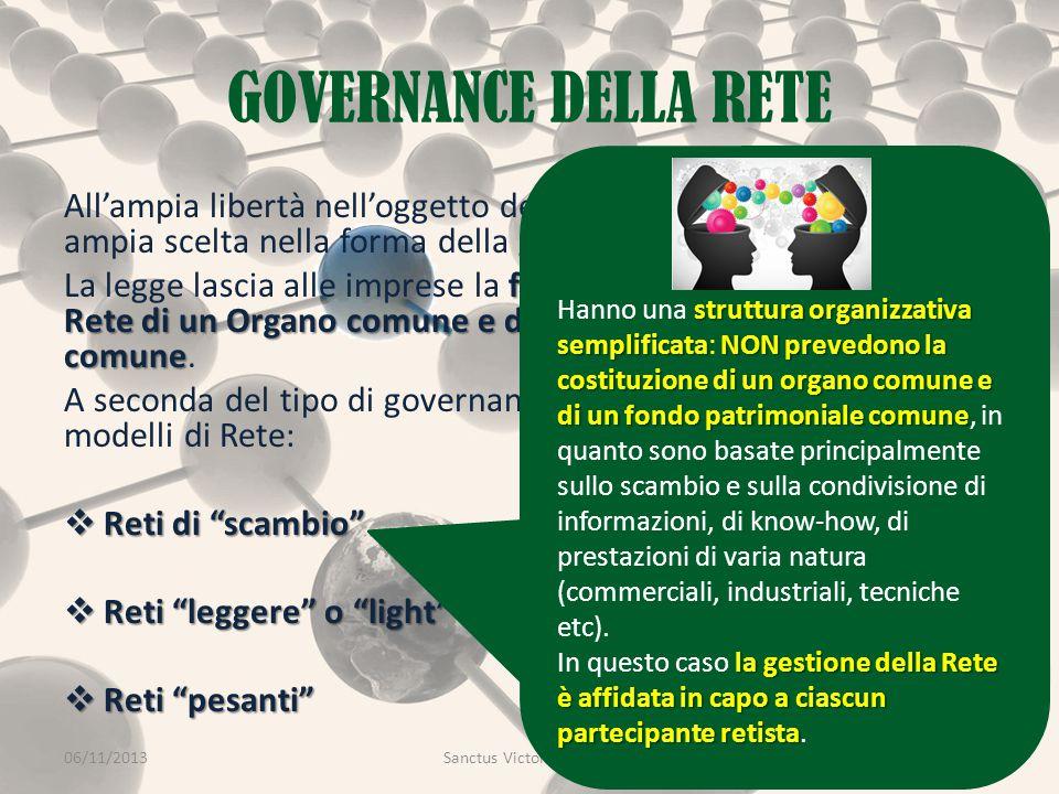 GOVERNANCE DELLA RETE 06/11/2013Sanctus Victor CIR&TTO12 All'ampia libertà nell'oggetto del contratto corrisponde una ampia scelta nella forma della governance.