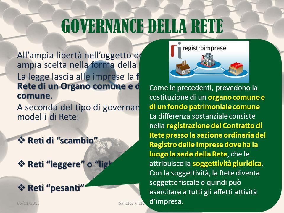 GOVERNANCE DELLA RETE 06/11/2013Sanctus Victor CIR&TTO14 All'ampia libertà nell'oggetto del contratto corrisponde una ampia scelta nella forma della governance.