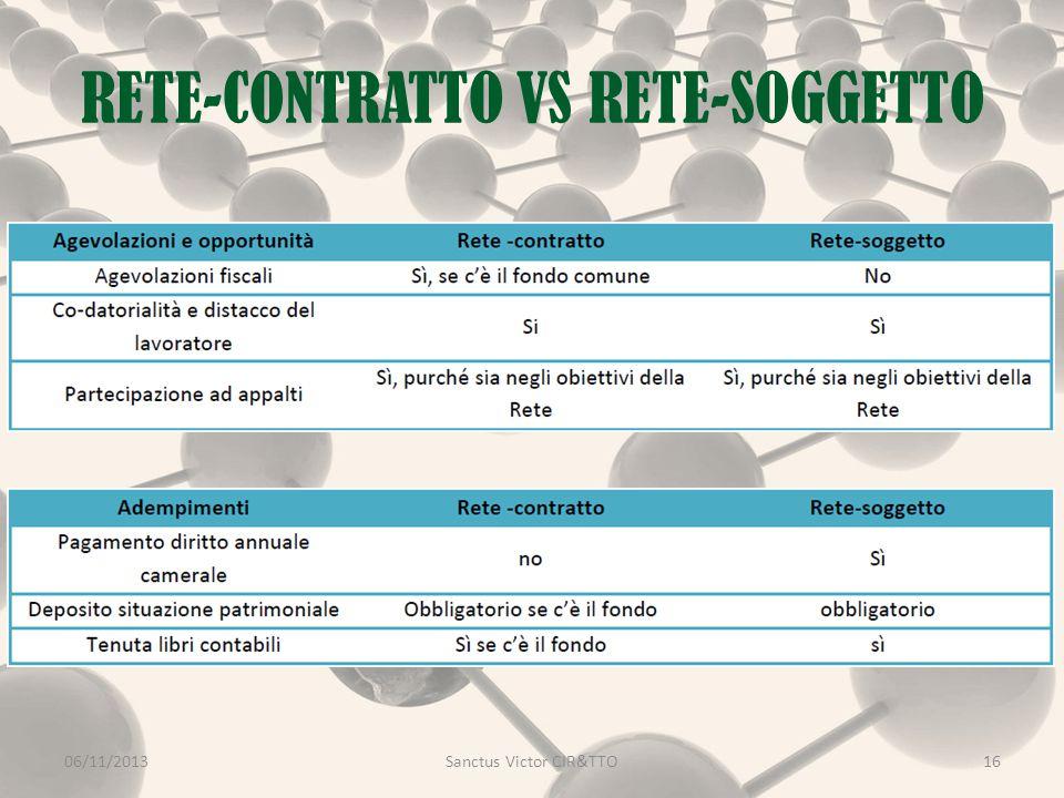 RETE-CONTRATTO VS RETE-SOGGETTO 06/11/2013Sanctus Victor CIR&TTO16