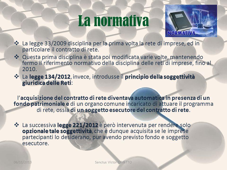 La normativa 06/11/2013Sanctus Victor CIR&TTO4  La legge 33/2009 disciplina per la prima volta la rete di imprese, ed in particolare il contratto di rete.