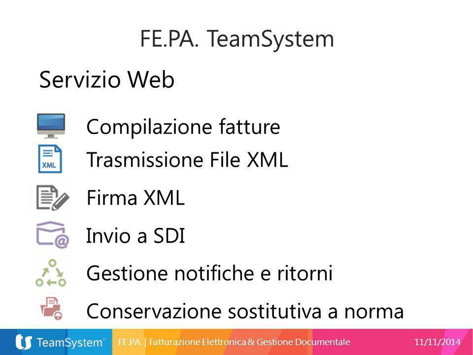 FE.PA. TeamSystem Servizio Web Compilazione fatture Trasmissione File XML Firma XML Invio a SDI Gestione notifiche e ritorni Conservazione sostitutiva
