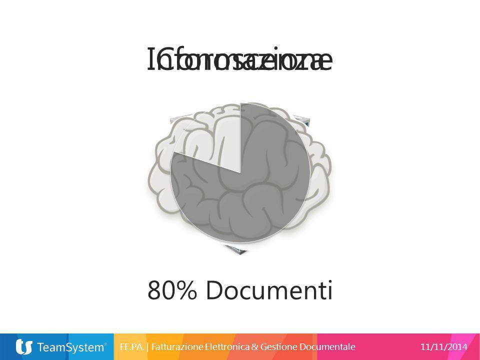 ConoscenzaInformazione 80% Documenti FE.PA.   Fatturazione Elettronica & Gestione Documentale11/11/2014