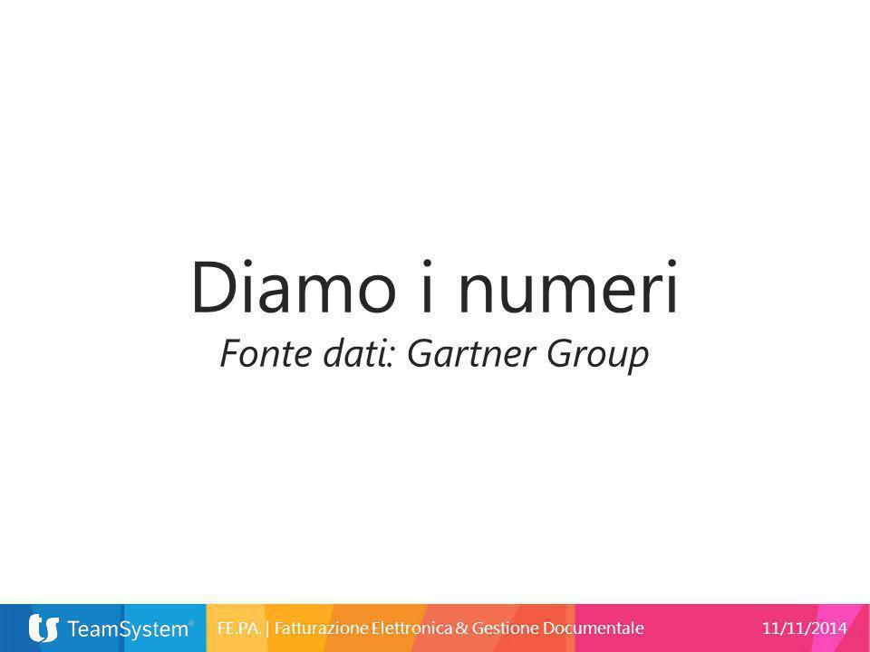 Diamo i numeri Fonte dati: Gartner Group FE.PA.   Fatturazione Elettronica & Gestione Documentale11/11/2014