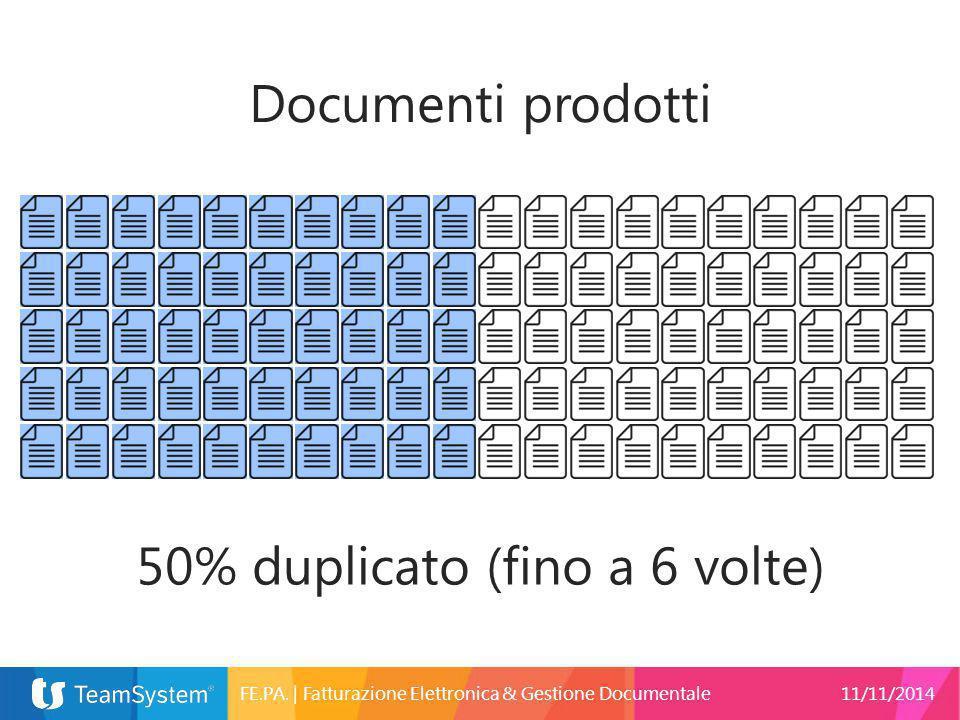 50% duplicato (fino a 6 volte) Documenti prodotti FE.PA.   Fatturazione Elettronica & Gestione Documentale11/11/2014