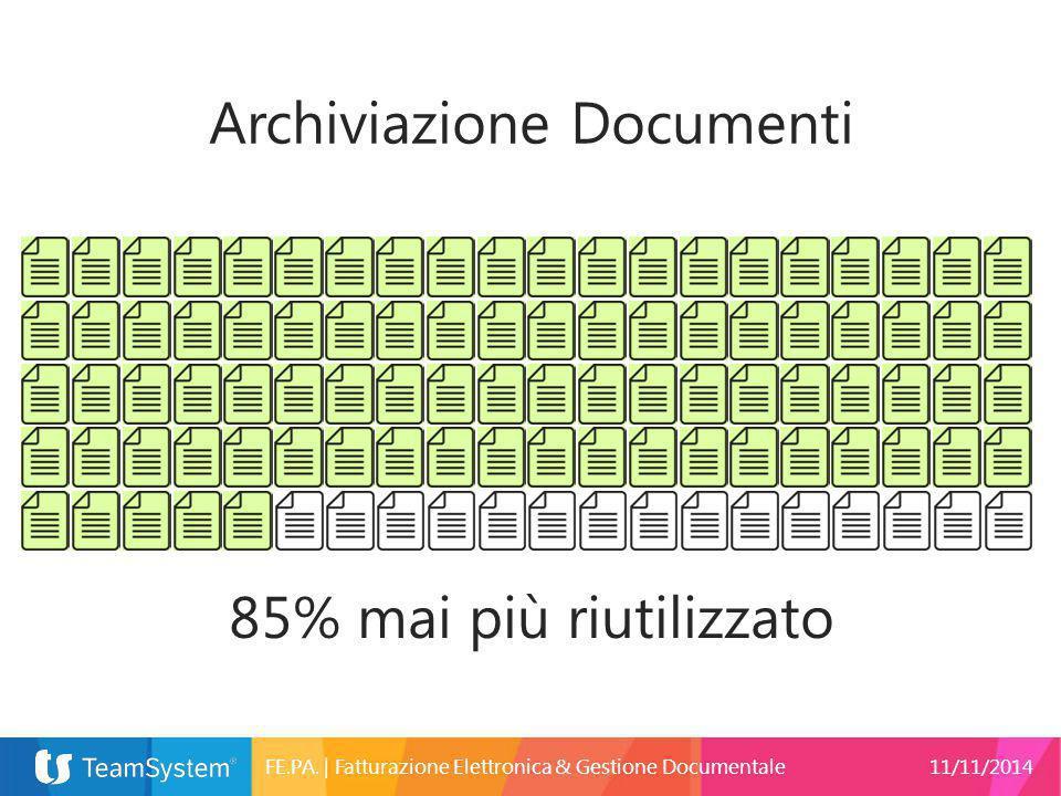 85% mai più riutilizzato Archiviazione Documenti FE.PA.   Fatturazione Elettronica & Gestione Documentale11/11/2014