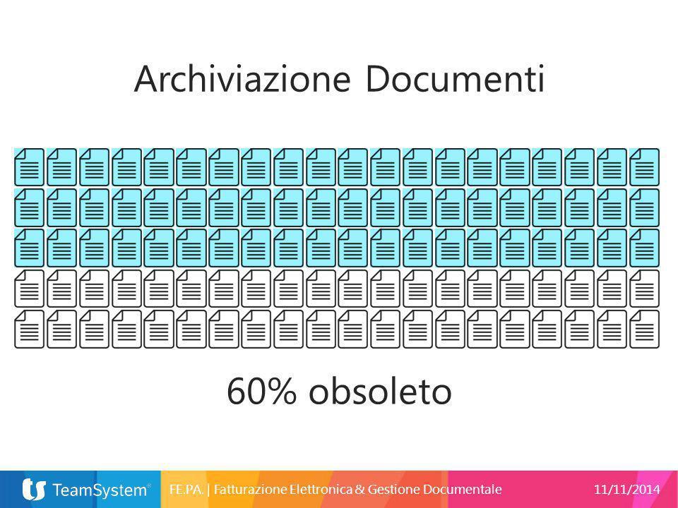 60% obsoleto Archiviazione Documenti FE.PA.   Fatturazione Elettronica & Gestione Documentale11/11/2014