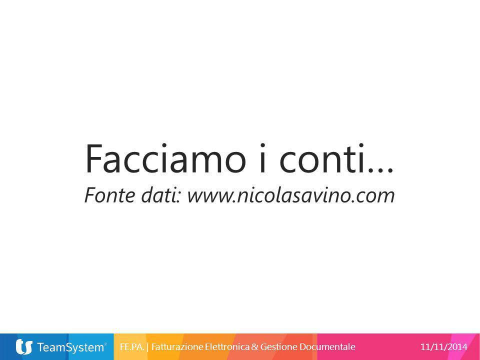 Facciamo i conti… Fonte dati: www.nicolasavino.com FE.PA.   Fatturazione Elettronica & Gestione Documentale11/11/2014