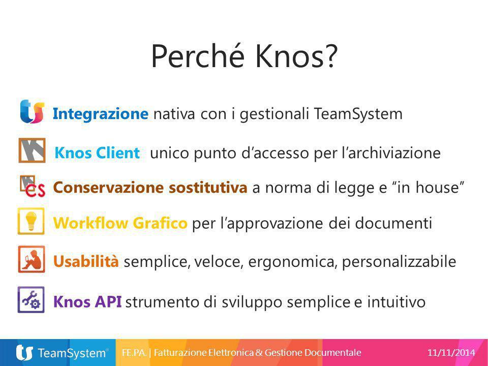Usabilità semplice, veloce, ergonomica, personalizzabile Knos Client unico punto d'accesso per l'archiviazione Workflow Grafico per l'approvazione dei