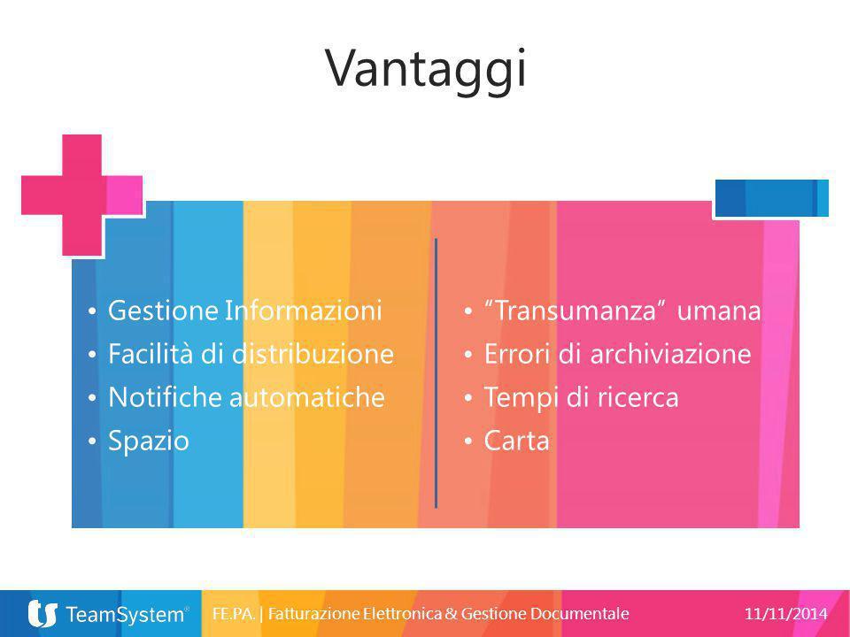 Vantaggi FE.PA.   Fatturazione Elettronica & Gestione Documentale11/11/2014 Gestione Informazioni Facilità di distribuzione Notifiche automatiche Spaz