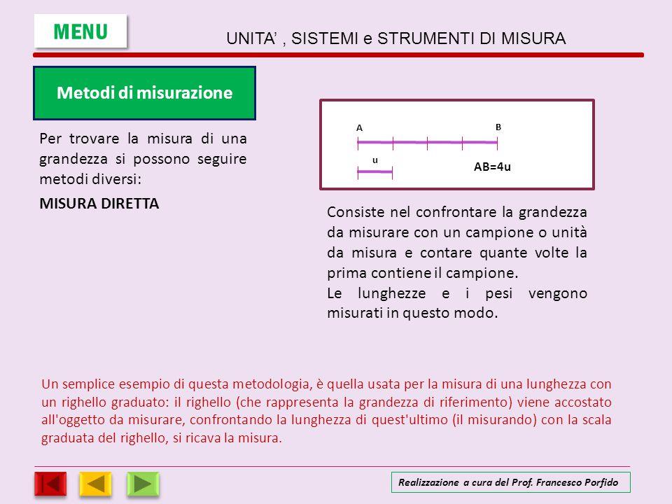 Per trovare la misura di una grandezza si possono seguire metodi diversi: MISURA DIRETTA A B AB=4u u Consiste nel confrontare la grandezza da misurare
