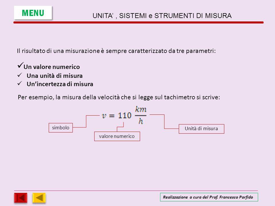 Il risultato di una misurazione è sempre caratterizzato da tre parametri: Un valore numerico Una unità di misura Un'incertezza di misura Per esempio,