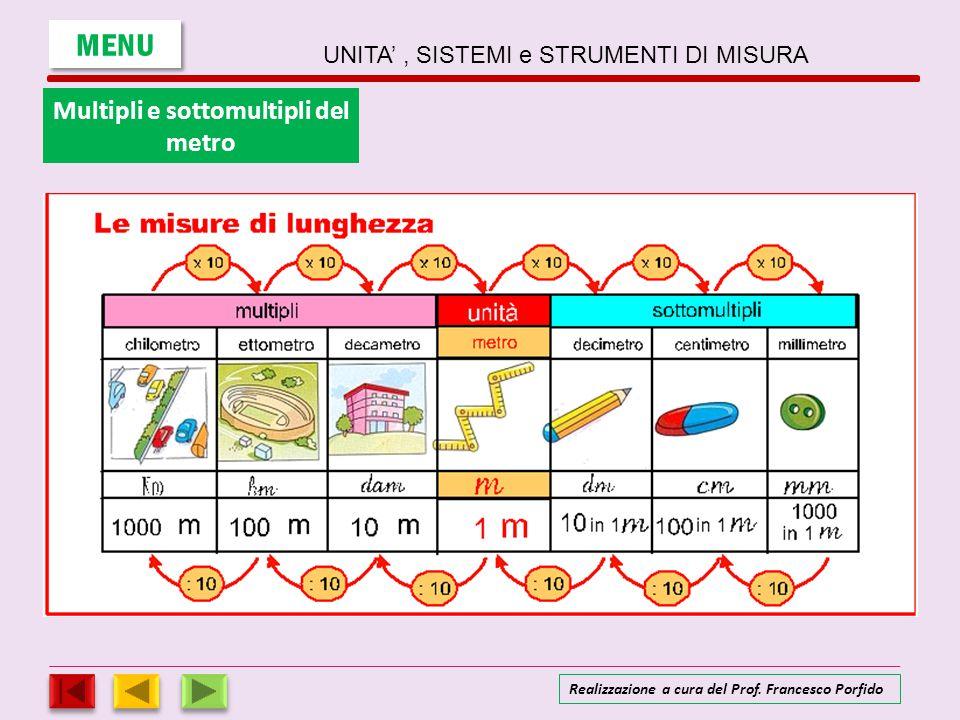 Multipli e sottomultipli del metro MENU UNITA', SISTEMI e STRUMENTI DI MISURA Realizzazione a cura del Prof. Francesco Porfido
