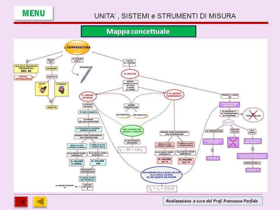 MENU UNITA', SISTEMI e STRUMENTI DI MISURA Realizzazione a cura del Prof. Francesco Porfido Mappa concettuale