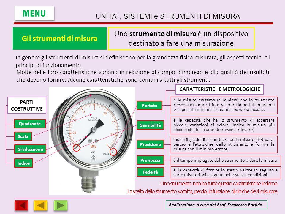 Gli strumenti di misura Uno strumento di misura è un dispositivo destinato a fare una misurazione è la misura massima (e minima) che lo strumento ries
