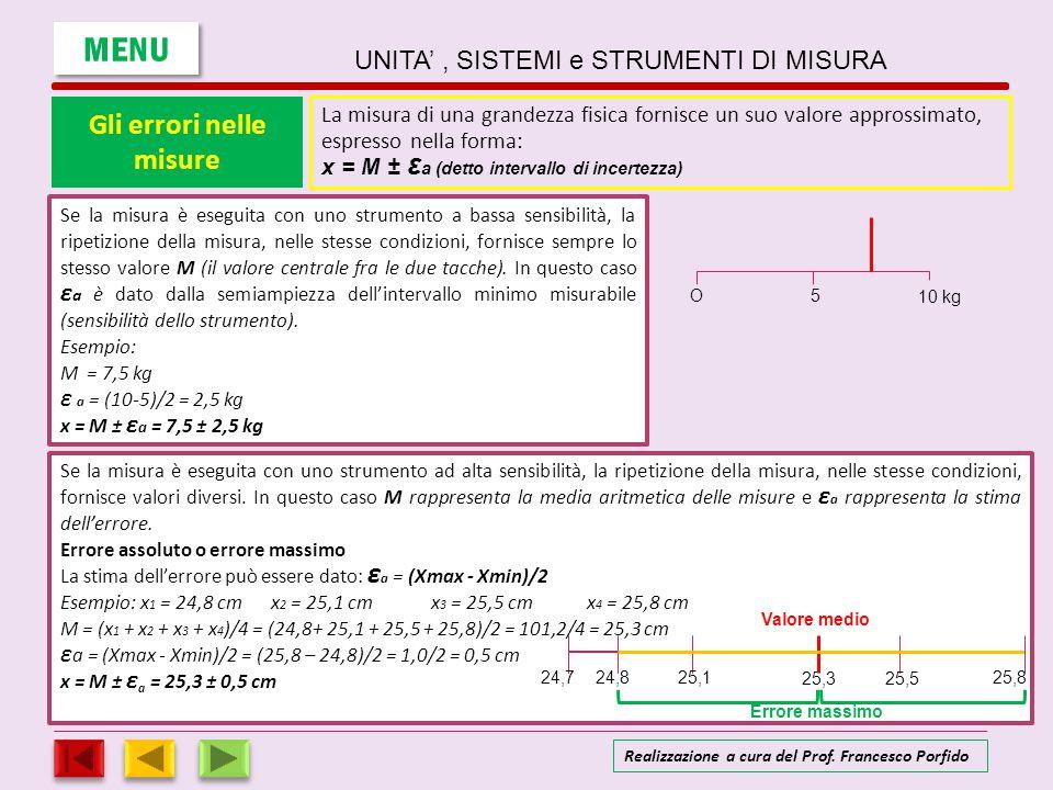 Gli errori nelle misure La misura di una grandezza fisica fornisce un suo valore approssimato, espresso nella forma: x = M ± ε a (detto intervallo di