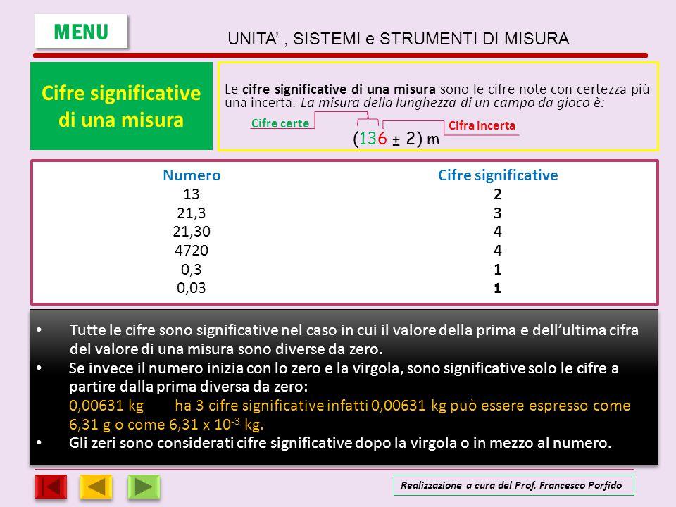 Cifre significative di una misura Le cifre significative di una misura sono le cifre note con certezza più una incerta. La misura della lunghezza di u