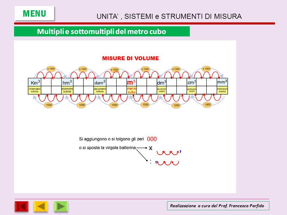MENU UNITA', SISTEMI e STRUMENTI DI MISURA Realizzazione a cura del Prof. Francesco Porfido Multipli e sottomultipli del metro cubo