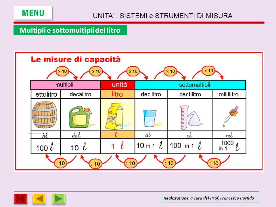 MENU UNITA', SISTEMI e STRUMENTI DI MISURA Realizzazione a cura del Prof. Francesco Porfido Multipli e sottomultipli del litro