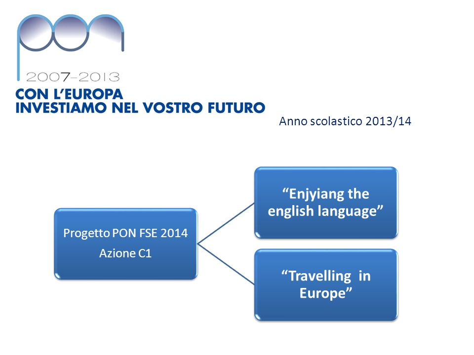 Anno scolastico 2013/14 Progetto PON FSE 2014 Azione C1 Enjyiang the english language Travelling in Europe