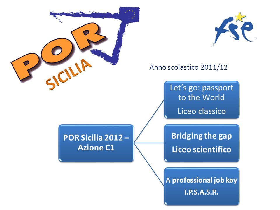 Anno scolastico 2011/12 POR Sicilia 2012 – Azione C1 Let's go: passport to the World Liceo classico Bridging the gap Liceo scientifico A professional job key I.P.S.A.S.R.