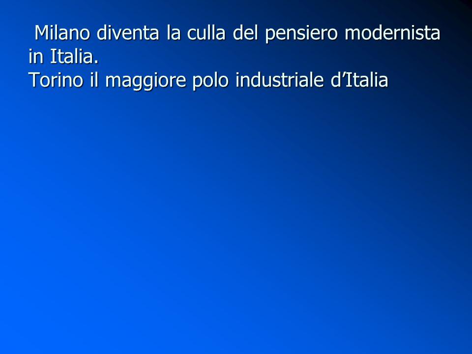 Milano diventa la culla del pensiero modernista in Italia. Torino il maggiore polo industriale d'Italia Milano diventa la culla del pensiero modernist