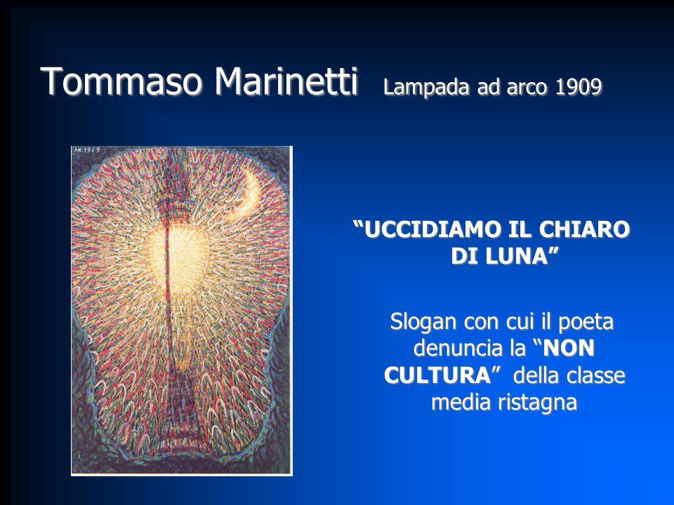 """Tommaso Marinetti Lampada ad arco 1909 """"UCCIDIAMO IL CHIARO DI LUNA"""" Slogan con cui il poeta denuncia la """"NON CULTURA"""" della classe media ristagna Slo"""